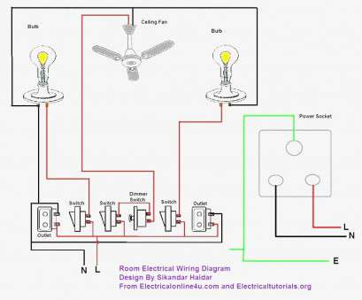 16 New Domestic Electrical Wiring Requirements Photos - Tone Tastic