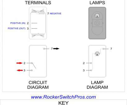 Carling Contura Rocker Switch Wiring Diagram Wiring Diagram
