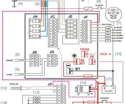 Electrical Control Panel Wiring Regulations Simple Wiring Diagram
