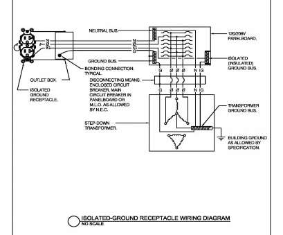 Panel Wiring Diagram Together With Isolated Ground Receptacle Wiring