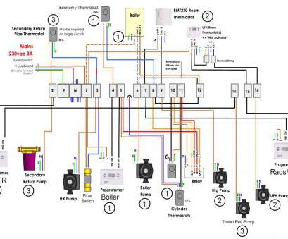 Boiler Controls Wiring Diagrams circuit diagram template