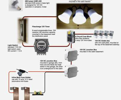 Electrical Outlet Wiring 6 Wires Brilliant Wiring Diagram, 4