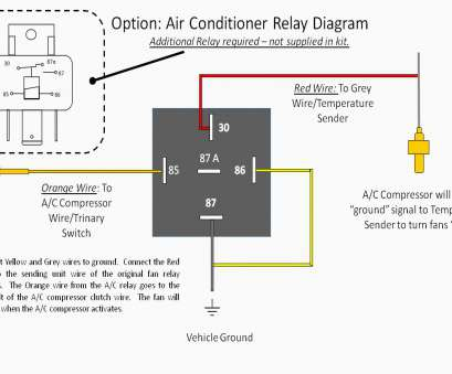 Electrical Wire Size, Air Conditioner Most Ac Disconnect Wiring