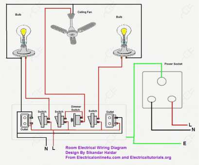 Electrical Wiring Diagram Hindi Creative House Wiring Diagram In
