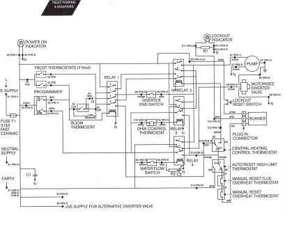 Electrical Wiring Diagram Room Cleaver Honeywell Frost Stat Wiring