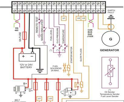 Electrical Wiring Diagram Room Best Residential Electrical