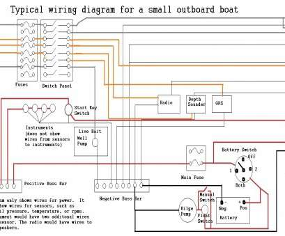 Electrical Wiring Diagram Switch Simple Electrical Wiring Diagram