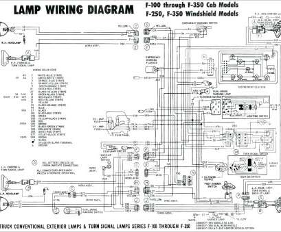 Electrical Wiring Diagram Tool Perfect Cc3D Wiring Diagram Lovely