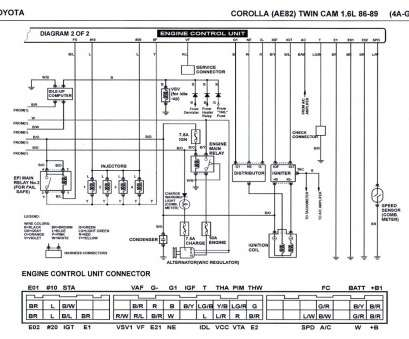 11 New Electrical Wiring Diagram Toyota Corolla 2000 Ideas - Tone Tastic