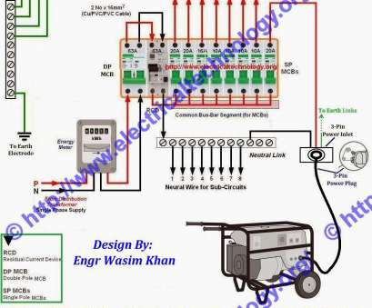 20 Creative Electrical Wiring Home Generator Hook Up Images - Tone