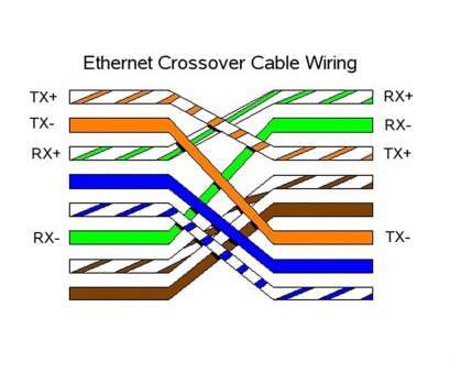 Cat 5 Crossover Cable Wiring Diagram Wiring Diagram