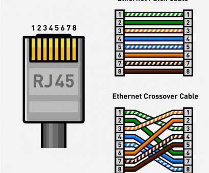 Ethernet Crossover Wiring Diagram Creative Wiring Diagram, Ethernet
