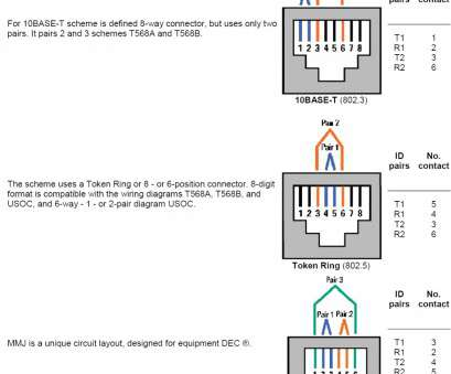 14 Most Ethernet Twisted Pair Wiring Diagram Photos - Tone Tastic