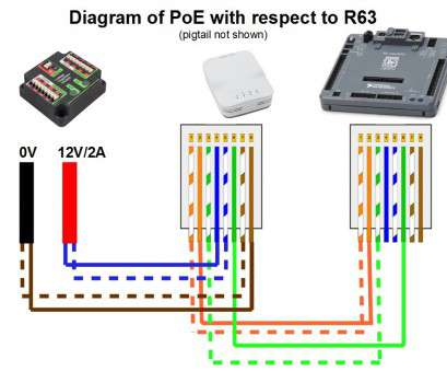 Ethernet Wiring Diagram Poe Nice Power Over Ethernet, Pinout Diagram
