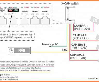 Pleasant Poe Wiring Schematic Download Wiring Diagrampoe Switch Wiring Wiring Database Lotapmagn4X4Andersnl