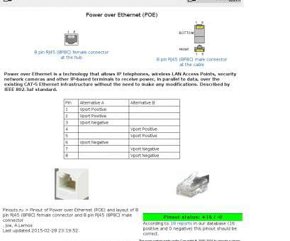 Ethernet Wiring Diagram Poe Fantastic Power Over Ethernet Wire