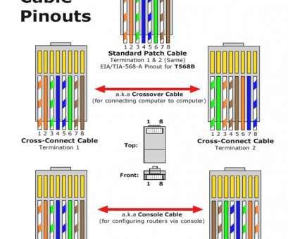 Ideal Rj45 Wiring Diagram Control Cables  Wiring Diagram