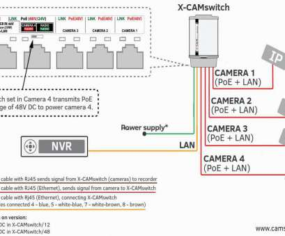 Poe Camera Wiring Diagram Wiring Diagram