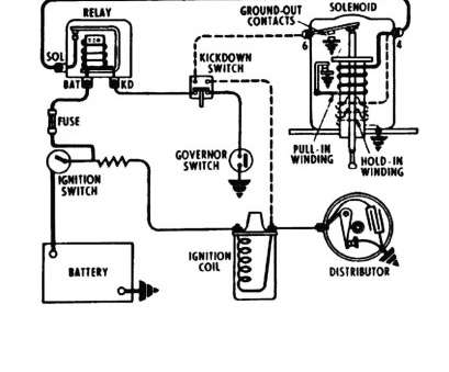 18 Cleaver Ford 3000 Electrical Wiring Diagram Ideas - Tone Tastic