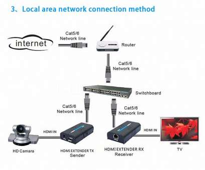 9 Professional Hdmi Over Ethernet Wiring Diagram Galleries - Tone Tastic