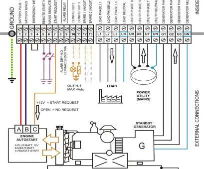 Panel Board Wiring Diagram - Wiring Diagrams