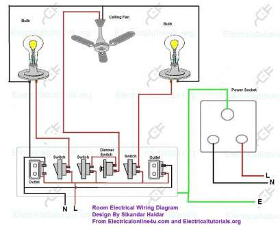 Home Garage Electrical Wiring Nice The Best Extension Cords, Your