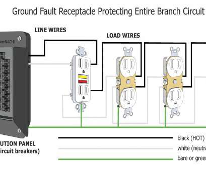 How To Install Electrical Outlet Gfci Brilliant Husehold On