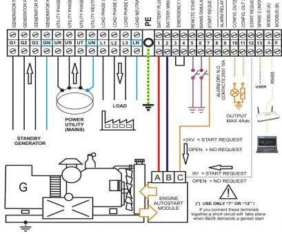 17 Most How To Wire An Automatic Transfer Switch, A Generator Images
