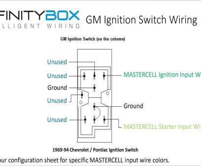 16 Practical Ignition Switch Wiring Diagram Chevy Ideas - Tone Tastic