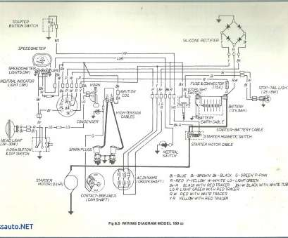 20 Cleaver Maytag Thermostat Wiring Diagram Galleries - Tone Tastic