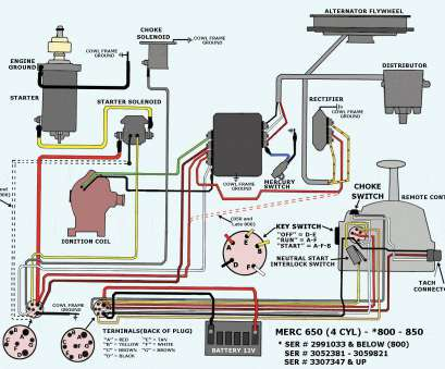 13 Professional Mercury Outboard Wiring Diagram Photos - Tone Tastic