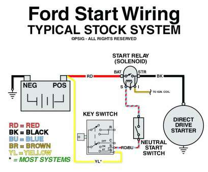 Meyer Plow Toggle Switch Wiring Best Snow Plow Wiring Diagram