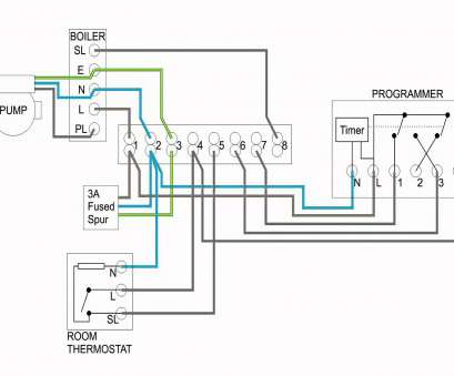 Nest Wiring Diagram Combi Boiler Most Nest Thermostat, Generation