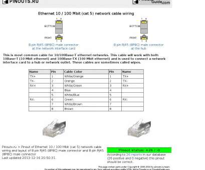 13 Practical Network Cable Wiring Diagram Pdf Collections - Tone Tastic
