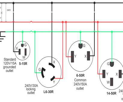 New Electrical Wire Colours Simple Rj11 Telephone Wiring Diagram
