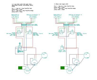 On, On Momentary Toggle Switch Wiring Practical Carling Rocker