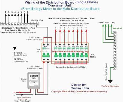 Residential Electrical Panel Wiring Diagram Nice Home Fuse, Wiring
