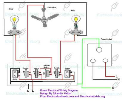 Residential Electrical Wiring Symbols Simple Residential Electrical