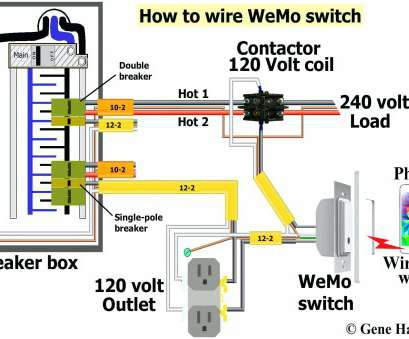 Rj45 Wall Plug Wiring Diagram Brilliant How To Wire An Ethernet Wall