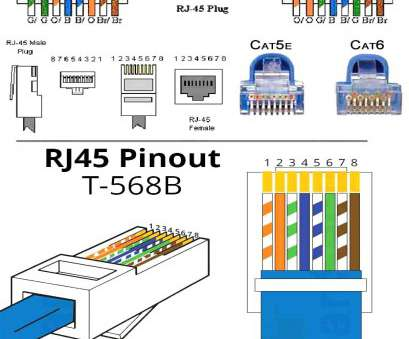 Rj45 Wiring Diagram, Cctv Perfect Poe Wiring Diagram Wire Ethernet