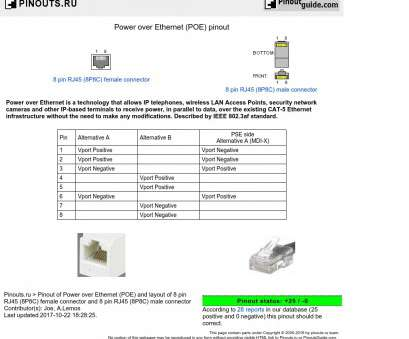 Rj45 Wiring Diagram, Cctv Best How To Connect Cat5 Cable To Cctv