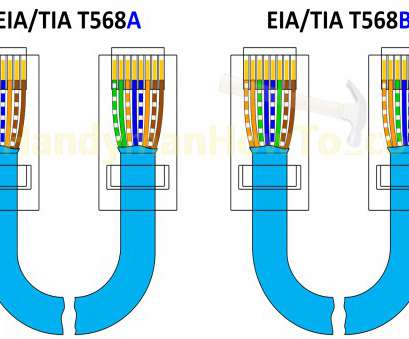 Crossover Cable T568a Wiring Diagram Index listing of wiring diagrams