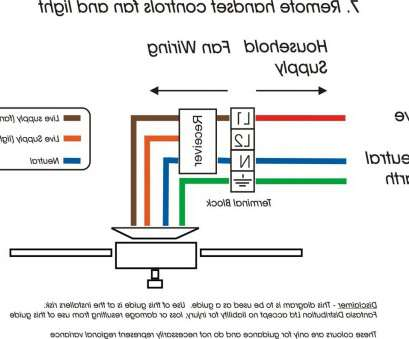 8 Simple Single Pole Dimmer Switch Wiring Diagram Uk Collections