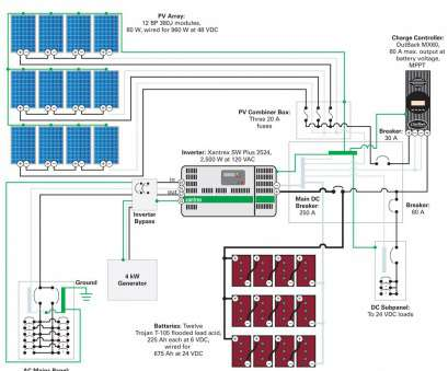 Pv Biner Box Wiring Diagram circuit diagram template