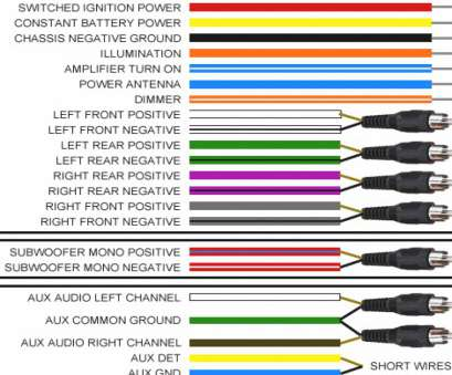 Speaker Wire Color Chart New 2014 Ex L Speaker Wiring Diagram Honda