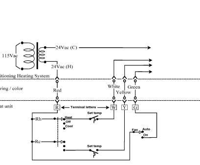 Standard Thermostat Wiring Diagram Professional Thermostat Wiring