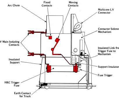 20 Nice Thermal Overload Relay Wiring Diagram Solutions - Tone Tastic