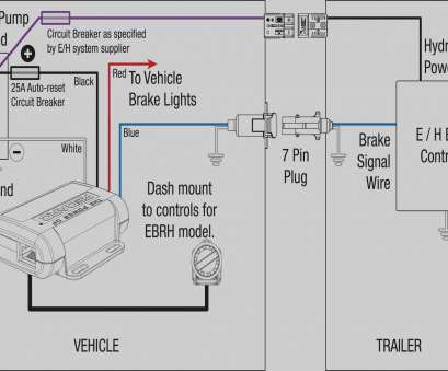 Trailer Mounted Brake Controller Wiring Diagram Popular Brake
