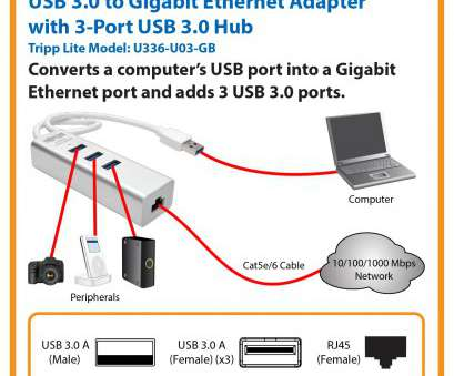 Usb Over Ethernet Wiring Diagram New POE, Connection, Power Over