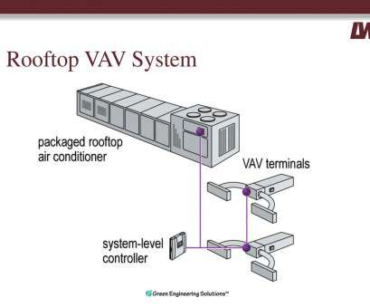 Vav Thermostat Wiring Diagram Creative When In Heating,, Terminal